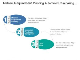 Material Requirement Planning Automated Purchasing Management Multilayer Recipe Management