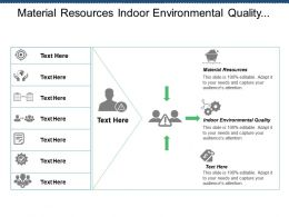 Material Resources Indoor Environmental Quality New Technology Renewable Energy