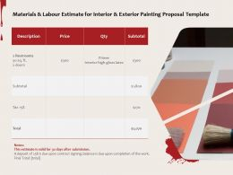 Materials And Labour Estimate For Interior And Exterior Painting Proposal Template Marketing Ppt Slides