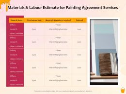 Materials And Labour Estimate For Painting Agreement Services Ppt Powerpoint Gallery Icons