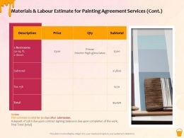 Materials And Labour Estimate For Painting Agreement Services Price Ppt Powerpoint Inspiration