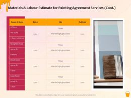 Materials And Labour Estimate For Painting Agreement Services R234 Ppt Powerpoint Professional