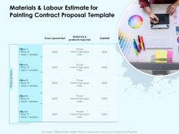 Materials And Labour Estimate For Painting Contract Proposal Template Ppt Show