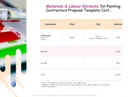Materials And Labour Estimate For Painting Contractors Proposal Template Cont Price