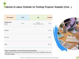 Materials And Labour Estimate For Painting Proposal Template Cont Description Ppt Tips