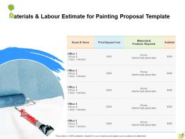 Materials And Labour Estimate For Painting Proposal Template Ppt Show Good