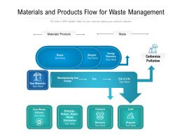 Materials And Products Flow For Waste Management