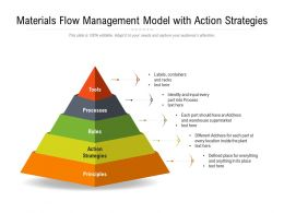 Materials Flow Management Model With Action Strategies
