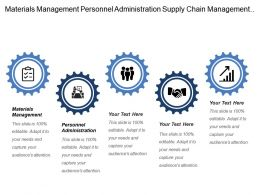 Materials Management Personnel Administration Supply Chain Management New Skill