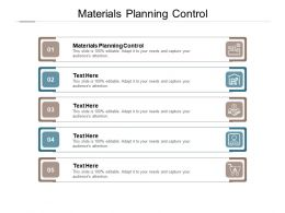 Materials Planning Control Ppt Powerpoint Presentation Model Example Cpb
