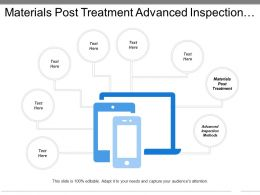 Materials Post Treatment Advanced Inspection Methods Additive Manufacturing