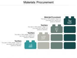 Materials Procurement Ppt Powerpoint Presentation Infographic Template Design Inspiration Cpb