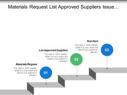 Materials Request List Approved Suppliers Issue Purchase Specifications