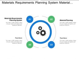 Materials Requirements Planning System Material Planning Order Reporting