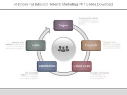 Matrices For Inbound Referral Marketing Ppt Slides Download
