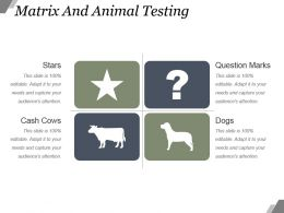 Matrix And Animal Testing Powerpoint Slide Deck Samples