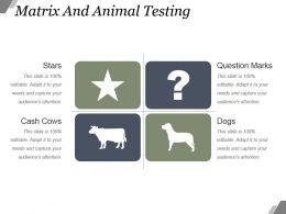 Matrix And Animal Testing Powerpoint Slide Deck Samples
