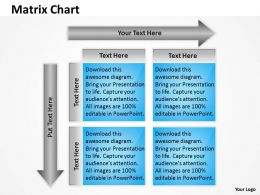 Matrix Box Chart
