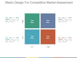 Matrix Design For Competitive Market Assessment Ppt Templates