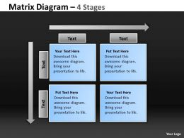Matrix Diagram 4 Stages