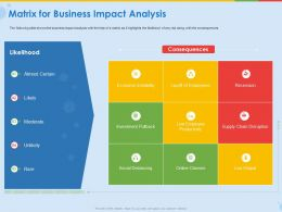 Matrix For Business Impact Analysis Social Distancing Ppt Presentation Infographics