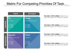 Matrix For Competing Priorities Of Task Evaluation Associated To Project Management