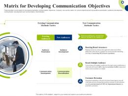 Matrix For Developing Communication Objectives Creating Successful Integrating Marketing Campaign