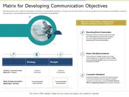 Matrix For Developing Communication Objectives Reshaping Product Marketing Campaign