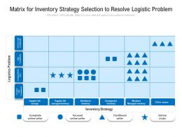 Matrix For Inventory Strategy Selection To Resolve Logistic Problem