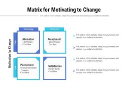 Matrix For Motivating To Change