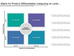 Matrix For Product Differentiation Measuring On Level Of Competitive Scope And Cost Differentiation