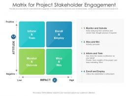 Matrix For Project Stakeholder Engagement