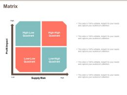 Matrix Low High Quadrant Ppt Powerpoint Presentation Ideas Display