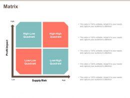 Matrix Low High Quadrant Ppt Powerpoint Presentation Ideas Display