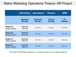 Matrix Marketing Operations Finance Hr Project