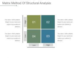 Matrix Method Of Structural Analysis Powerpoint Slide Deck Template