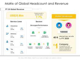 Matrix Of Global Headcount And Revenue