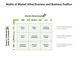 Matrix Of Market Attractiveness And Business Position