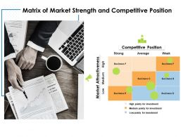 Matrix Of Market Strength And Competitive Position