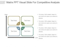 Matrix Ppt Visual Slide For Competitive Analysis