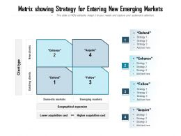 Matrix Showing Strategy For Entering New Emerging Markets