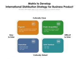 Matrix To Develop International Distribution Strategy For Business Product