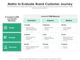Matrix To Evaluate Brand Customer Journey