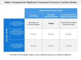 Matrix Transactional Relational Investment Economic Contract Model