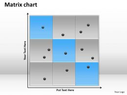 Matrix trim Chart