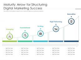Maturity Arrow For Structuring Digital Marketing Success