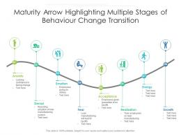 Maturity Arrow Highlighting Multiple Stages Of Behaviour Change Transition