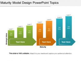 Maturity Model Design Powerpoint Topics