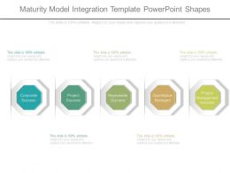 Maturity Model Integration Template Powerpoint Shapes