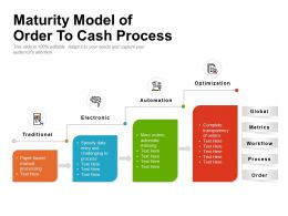 Maturity Model Of Order To Cash Process